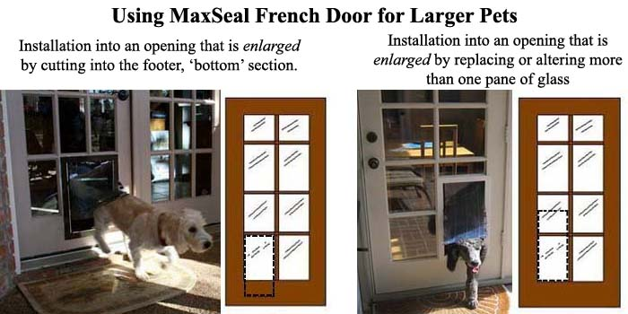 Installtion Sequence for Installing a Pet Door into French Doors